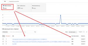 Błędy indeksowania - błąd serwera