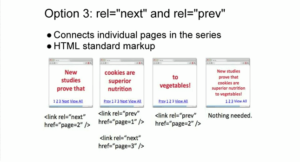 "rel = ""prev"" rel = ""next"""