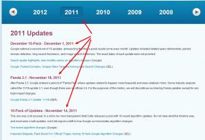 Zmiany w algorytmie Google 2000-2012