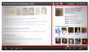 Knowledge Graph by Google