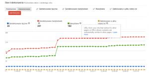 Stan indeksowania _ narzędzia Google dla Webmasterów