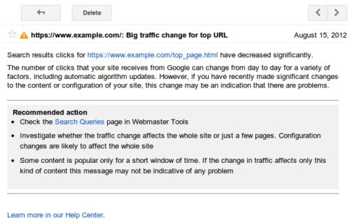 Nowy alert od Google - spadek klikalności/CTR