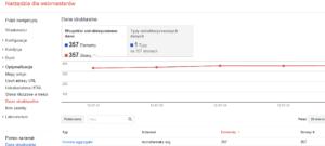 Dane strukturalne w Narzędziach Google dla Webmasterów