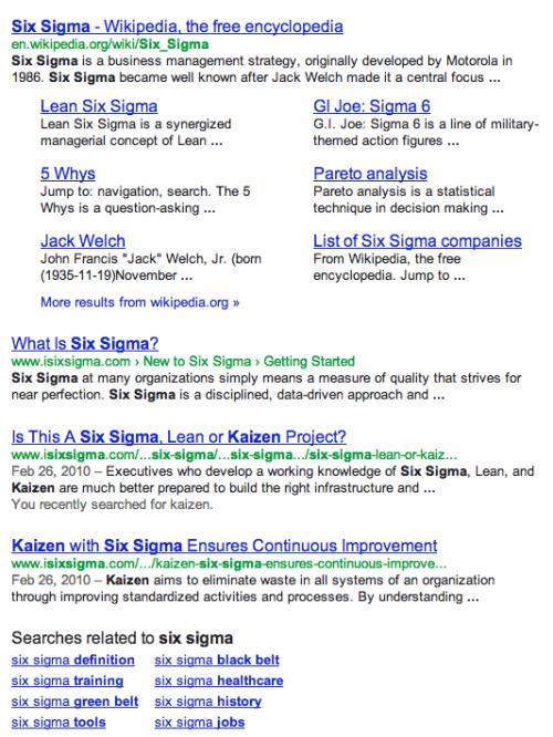4 wyniki wyszukiwania w Google