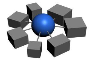 linkowanie-strony