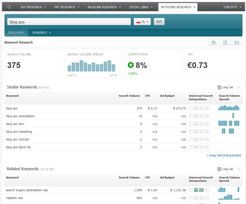 Searchmetrics - keyword research